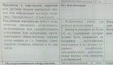 Список запрещенных к провозу вещей на Ласточке и на Олимпийских объектах