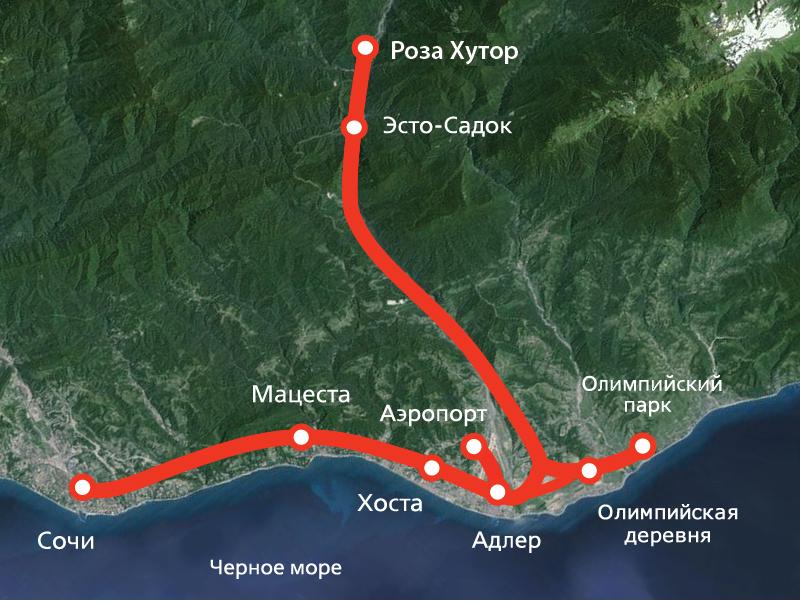 маршрут ласточка Сочи