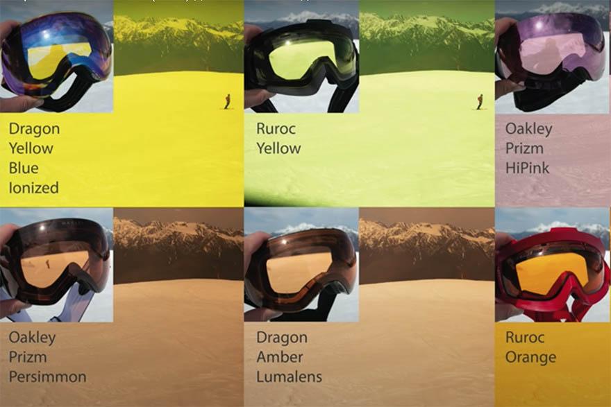 Горнолыжные маски (очки) для плохой погоды иплоского света